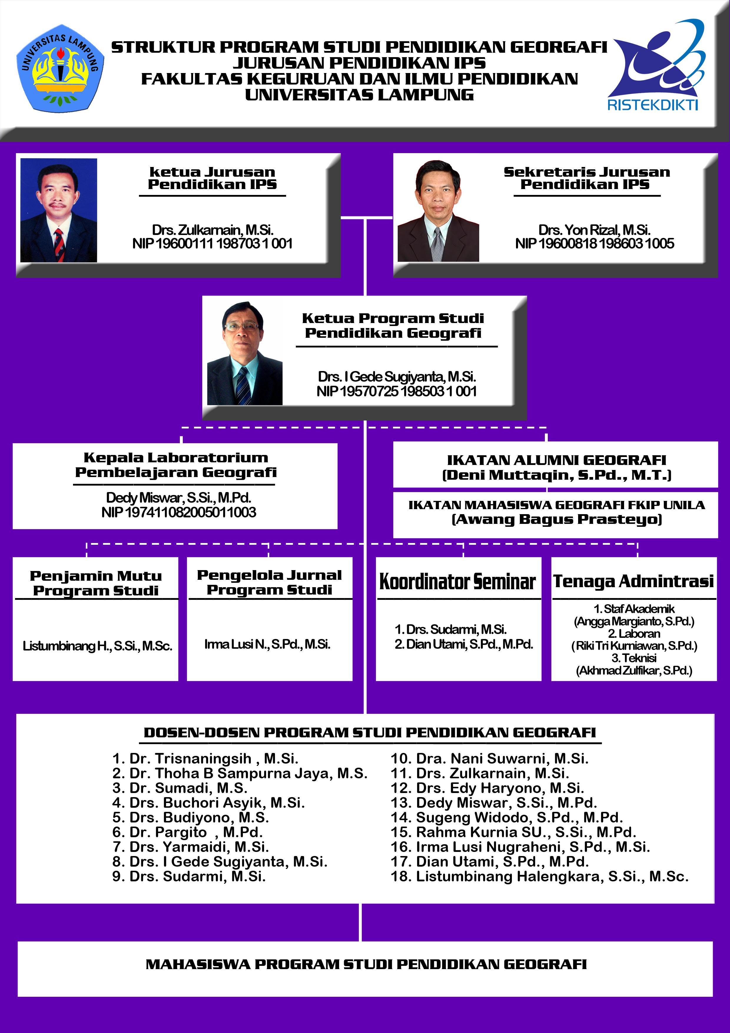 struktur program studi